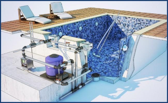 Дизайнерский подход бассейнов